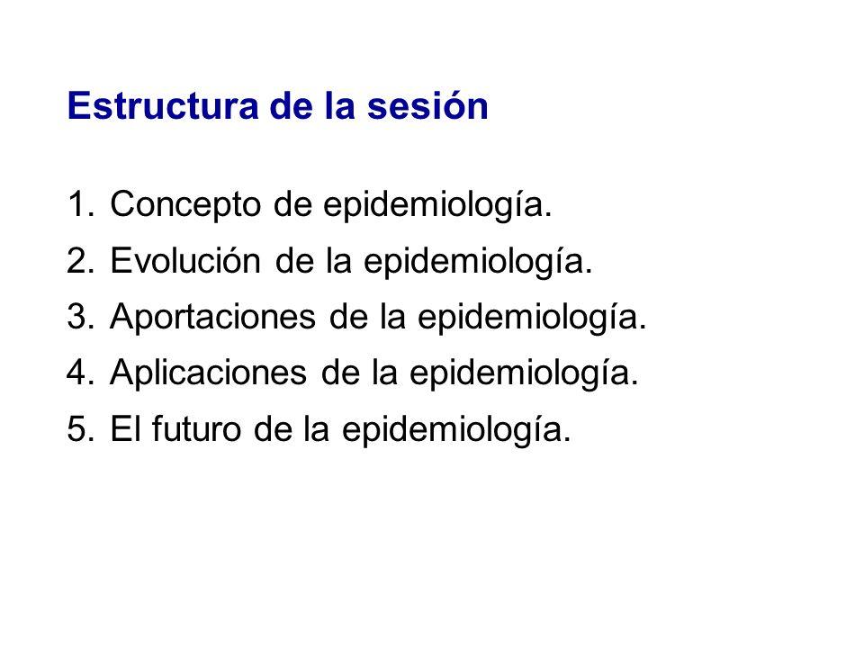 Estructura de la sesión 1.Concepto de epidemiología. 2.Evolución de la epidemiología. 3.Aportaciones de la epidemiología. 4.Aplicaciones de la epidemi