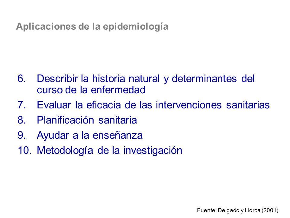 Aplicaciones de la epidemiología 6.Describir la historia natural y determinantes del curso de la enfermedad 7.Evaluar la eficacia de las intervencione