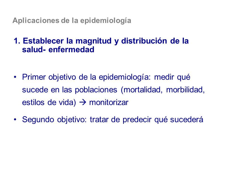 Aplicaciones de la epidemiología 1. Establecer la magnitud y distribución de la salud- enfermedad Primer objetivo de la epidemiología: medir qué suced