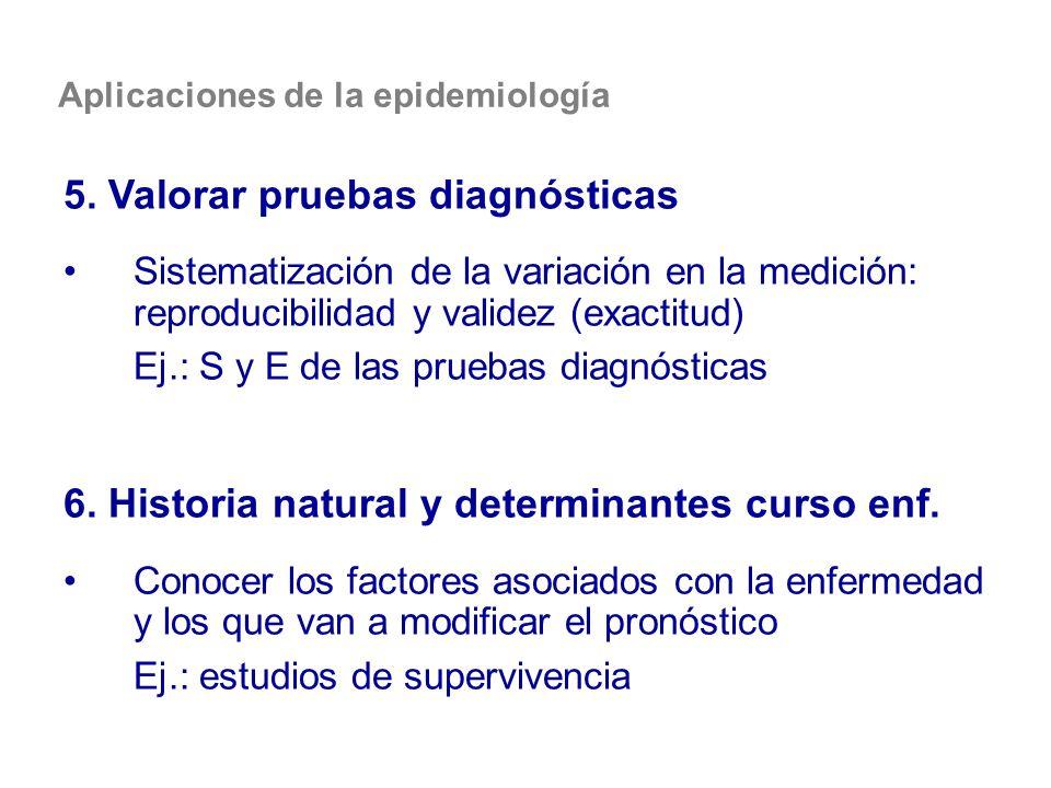 Aplicaciones de la epidemiología 5. Valorar pruebas diagnósticas Sistematización de la variación en la medición: reproducibilidad y validez (exactitud