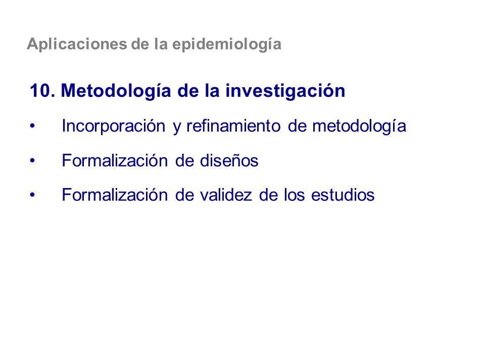 Aplicaciones de la epidemiología 10. Metodología de la investigación Incorporación y refinamiento de metodología Formalización de diseños Formalizació