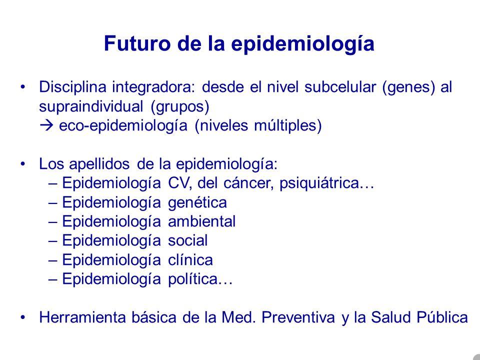 Futuro de la epidemiología Disciplina integradora: desde el nivel subcelular (genes) al supraindividual (grupos) eco-epidemiología (niveles múltiples)
