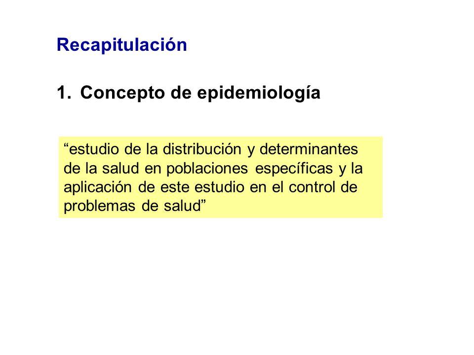 Recapitulación 1.Concepto de epidemiología estudio de la distribución y determinantes de la salud en poblaciones específicas y la aplicación de este e