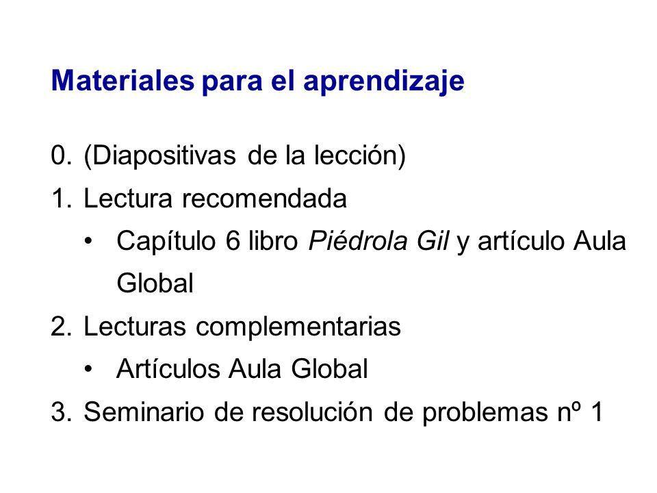 Materiales para el aprendizaje 0.(Diapositivas de la lección) 1.Lectura recomendada Capítulo 6 libro Piédrola Gil y artículo Aula Global 2.Lecturas co