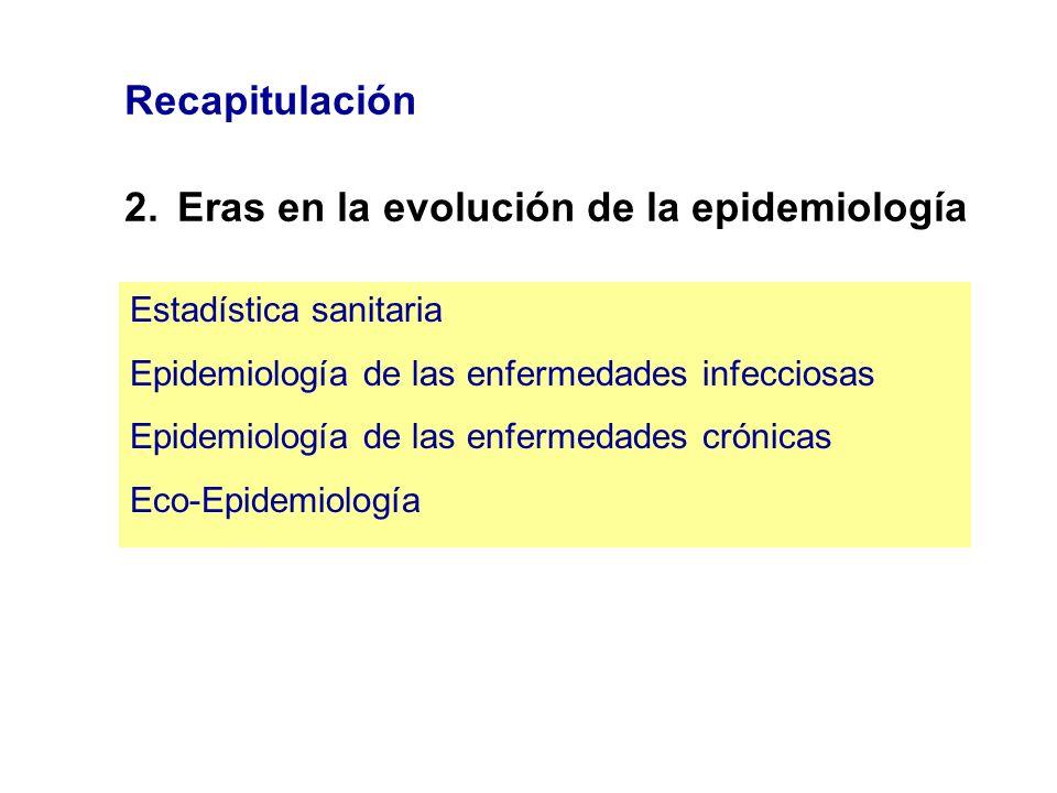 Recapitulación 2.Eras en la evolución de la epidemiología Estadística sanitaria Epidemiología de las enfermedades infecciosas Epidemiología de las enf