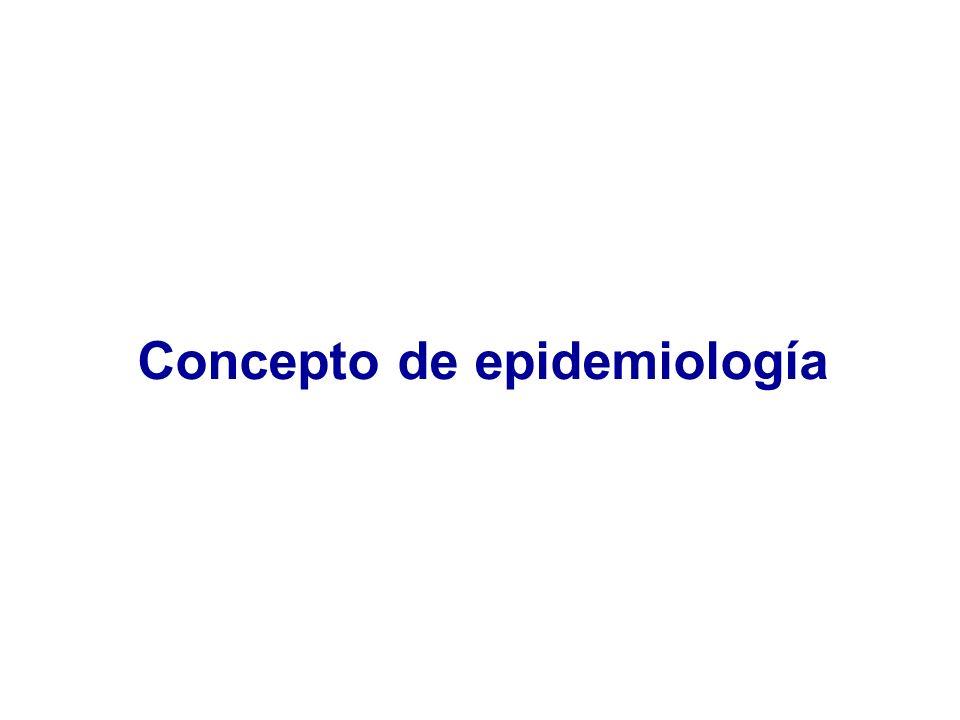Palabra con raíz Griega –Epi sobre relativo a –Demos poblaciones gente –Logos ciencia, tratado MacMahon (1976) estudio de la distribución de la enfermedad y de los determinantes de su prevalencia en el ser humano
