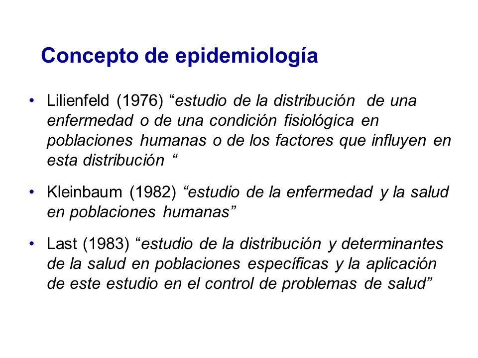 Concepto de epidemiología Lilienfeld (1976) estudio de la distribución de una enfermedad o de una condición fisiológica en poblaciones humanas o de lo