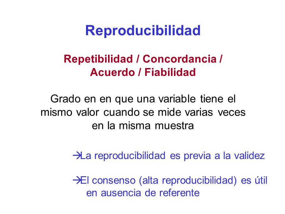 Reproducibilidad Repetibilidad / Concordancia / Acuerdo / Fiabilidad Grado en en que una variable tiene el mismo valor cuando se mide varias veces en
