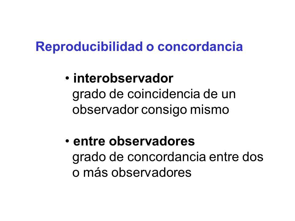 Reproducibilidad o concordancia interobservador grado de coincidencia de un observador consigo mismo entre observadores grado de concordancia entre do