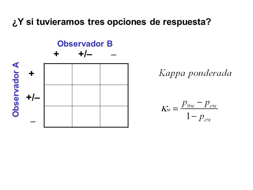 ¿Y si tuvieramos tres opciones de respuesta? Observador B Observador A + +/– – + +/– –