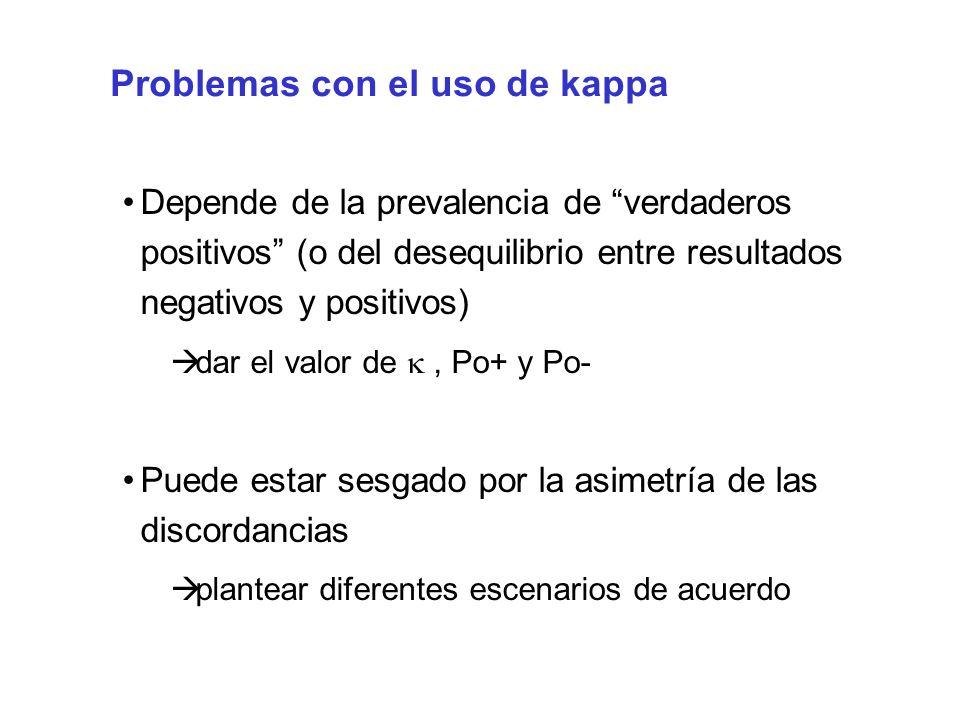 Problemas con el uso de kappa Depende de la prevalencia de verdaderos positivos (o del desequilibrio entre resultados negativos y positivos) dar el va