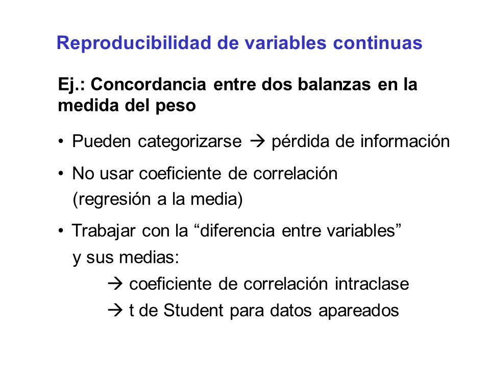 Reproducibilidad de variables continuas Pueden categorizarse pérdida de información No usar coeficiente de correlación (regresión a la media) Trabajar