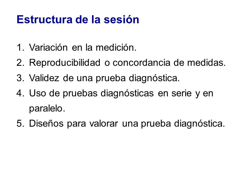 Estructura de la sesión 1.Variación en la medición. 2.Reproducibilidad o concordancia de medidas. 3.Validez de una prueba diagnóstica. 4.Uso de prueba