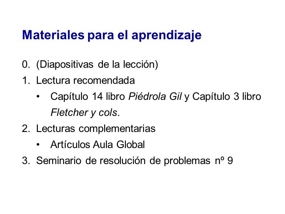 Materiales para el aprendizaje 0.(Diapositivas de la lección) 1.Lectura recomendada Capítulo 14 libro Piédrola Gil y Capítulo 3 libro Fletcher y cols.