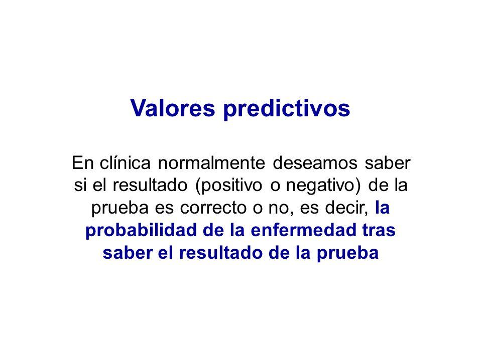 Valores predictivos En clínica normalmente deseamos saber si el resultado (positivo o negativo) de la prueba es correcto o no, es decir, la probabilid