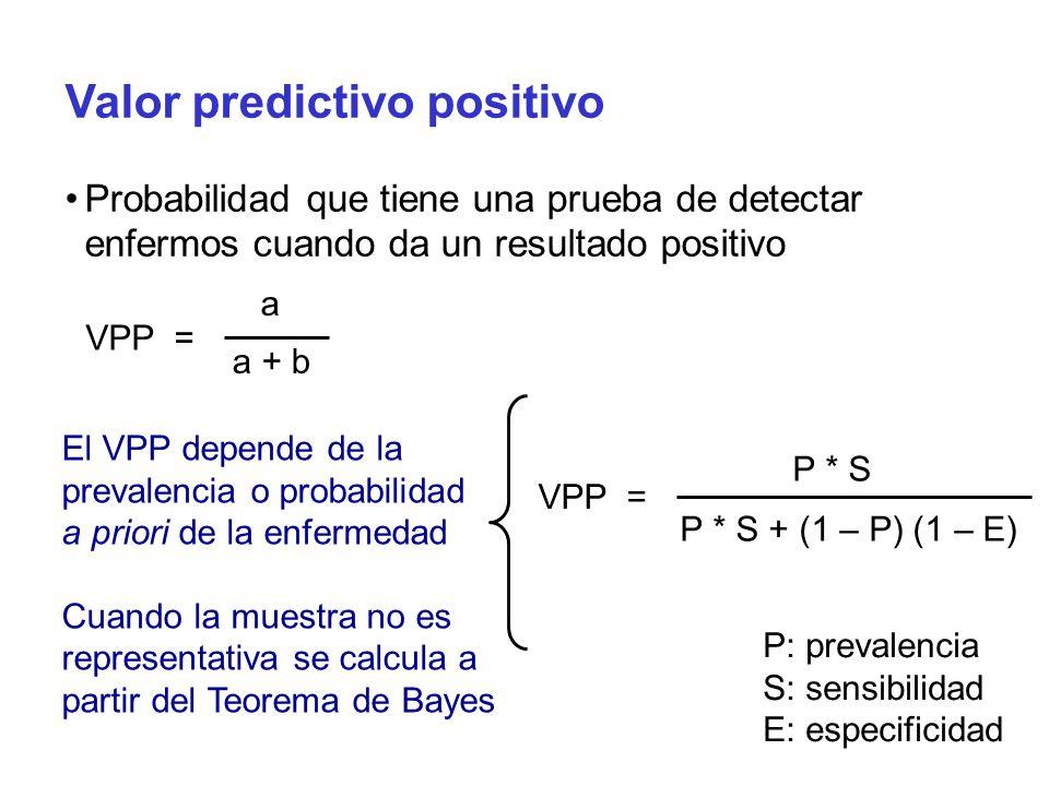 Valor predictivo positivo Probabilidad que tiene una prueba de detectar enfermos cuando da un resultado positivo VPP = a a + b VPP = P * S P * S + (1