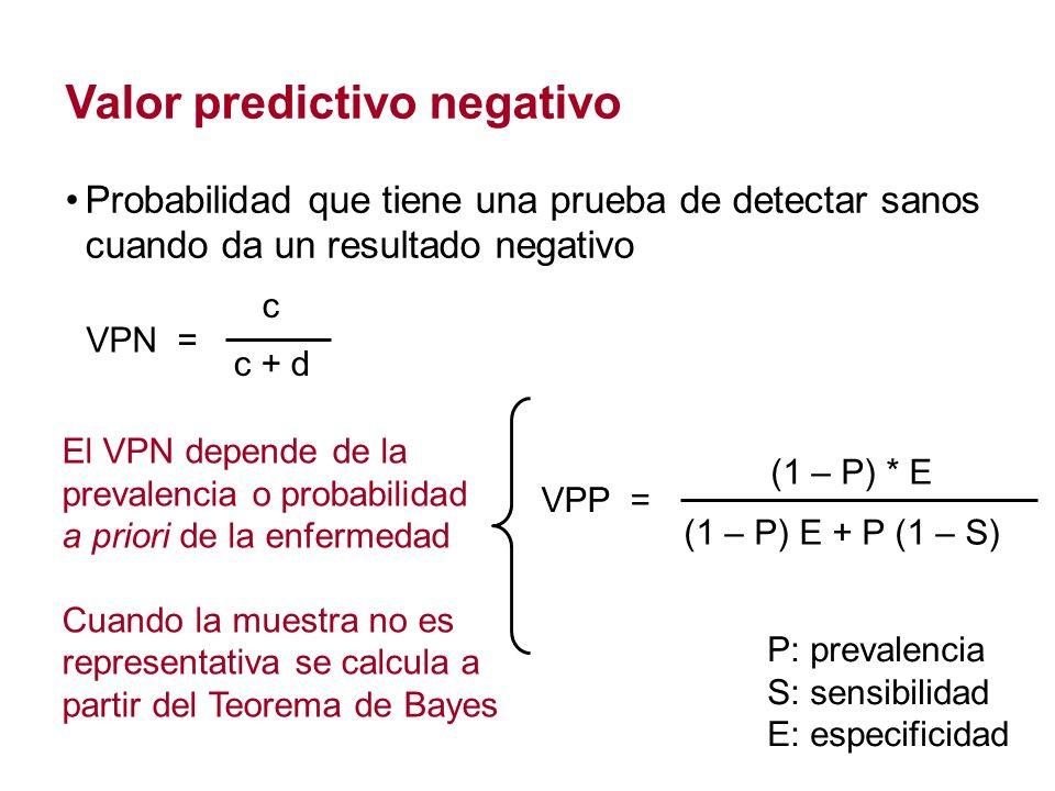 Valor predictivo negativo Probabilidad que tiene una prueba de detectar sanos cuando da un resultado negativo VPN = c c + d VPP = (1 – P) * E (1 – P)