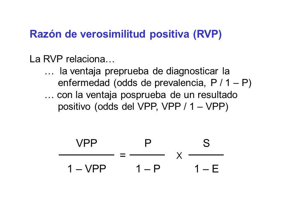 Razón de verosimilitud positiva (RVP) La RVP relaciona… … la ventaja preprueba de diagnosticar la enfermedad (odds de prevalencia, P / 1 – P) … con la