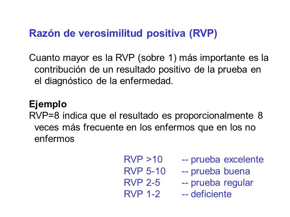 Razón de verosimilitud positiva (RVP) Cuanto mayor es la RVP (sobre 1) más importante es la contribución de un resultado positivo de la prueba en el d