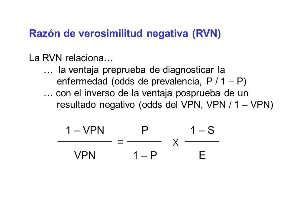 Razón de verosimilitud negativa (RVN) La RVN relaciona… … la ventaja preprueba de diagnosticar la enfermedad (odds de prevalencia, P / 1 – P) … con el