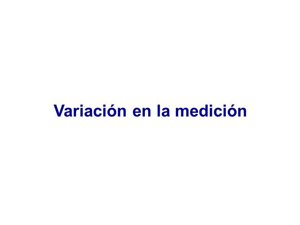 Recapitulación 3.Validez de una prueba diagnóstica Grado en el que los resultados de una medición corresponden al fenómeno real (la verdad) ENFERMEDAD PRUEBA Sí + No – Verdaderos positivos Falsos positivos Falsos negativos Verdaderos negativos a b cd Sensibilidad (S) y Especificidad (E) Curva ROC Valores predictivos (VPP y VPN) Razones de verosimilitud (RVP y RVN)