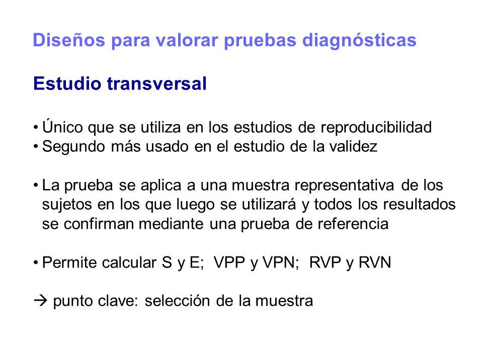 Diseños para valorar pruebas diagnósticas Estudio transversal Único que se utiliza en los estudios de reproducibilidad Segundo más usado en el estudio