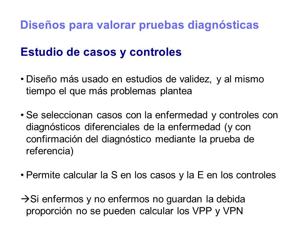 Diseños para valorar pruebas diagnósticas Estudio de casos y controles Diseño más usado en estudios de validez, y al mismo tiempo el que más problemas