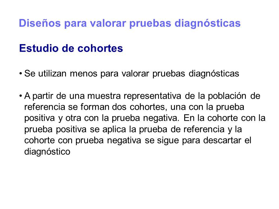 Diseños para valorar pruebas diagnósticas Estudio de cohortes Se utilizan menos para valorar pruebas diagnósticas A partir de una muestra representati