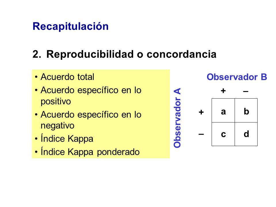 Recapitulación 2.Reproducibilidad o concordancia – + –+ ab c d Observador B Observador A Acuerdo total Acuerdo específico en lo positivo Acuerdo espec