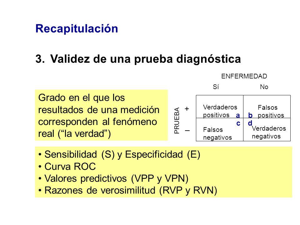 Recapitulación 3.Validez de una prueba diagnóstica Grado en el que los resultados de una medición corresponden al fenómeno real (la verdad) ENFERMEDAD