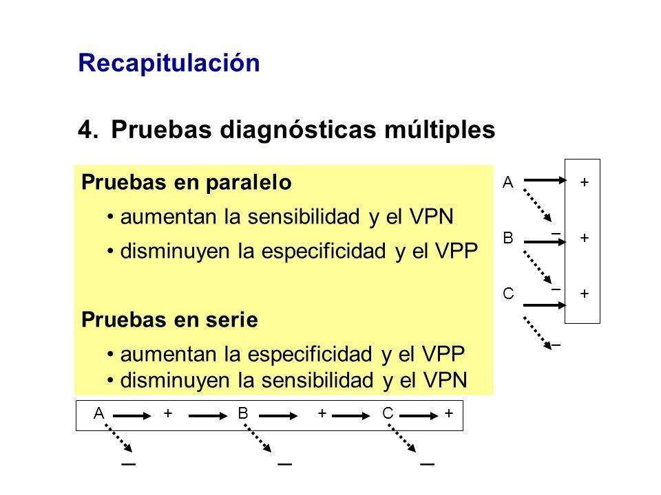 Recapitulación 4.Pruebas diagnósticas múltiples Pruebas en paralelo aumentan la sensibilidad y el VPN disminuyen la especificidad y el VPP Pruebas en