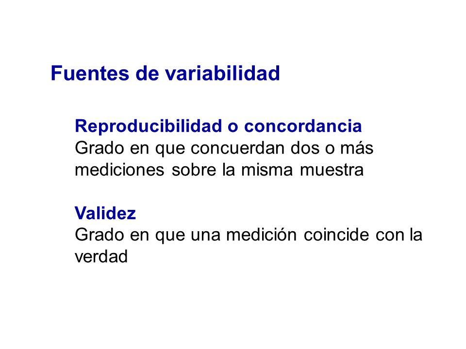 Validez y reproducibilidad…...