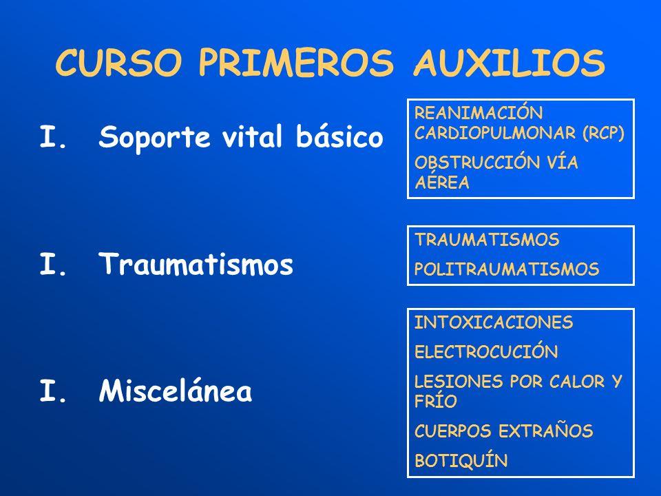 COMPROBANDO VENTILACIÓN EFICAZ PULSO 1-VER Expansión del tórax 2-OIR Ruidos respiratorios 3-SENTIR Aire en la mejilla