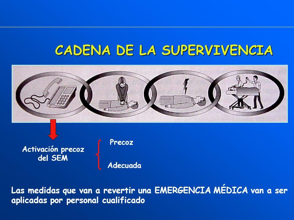 CADENA DE LA SUPERVIVENCIA OXIGENACIÓN CEREBRAL RCP Básica precoz Mantiene al paciente en unas condiciones mínimas hasta llegar la ayuda especializada