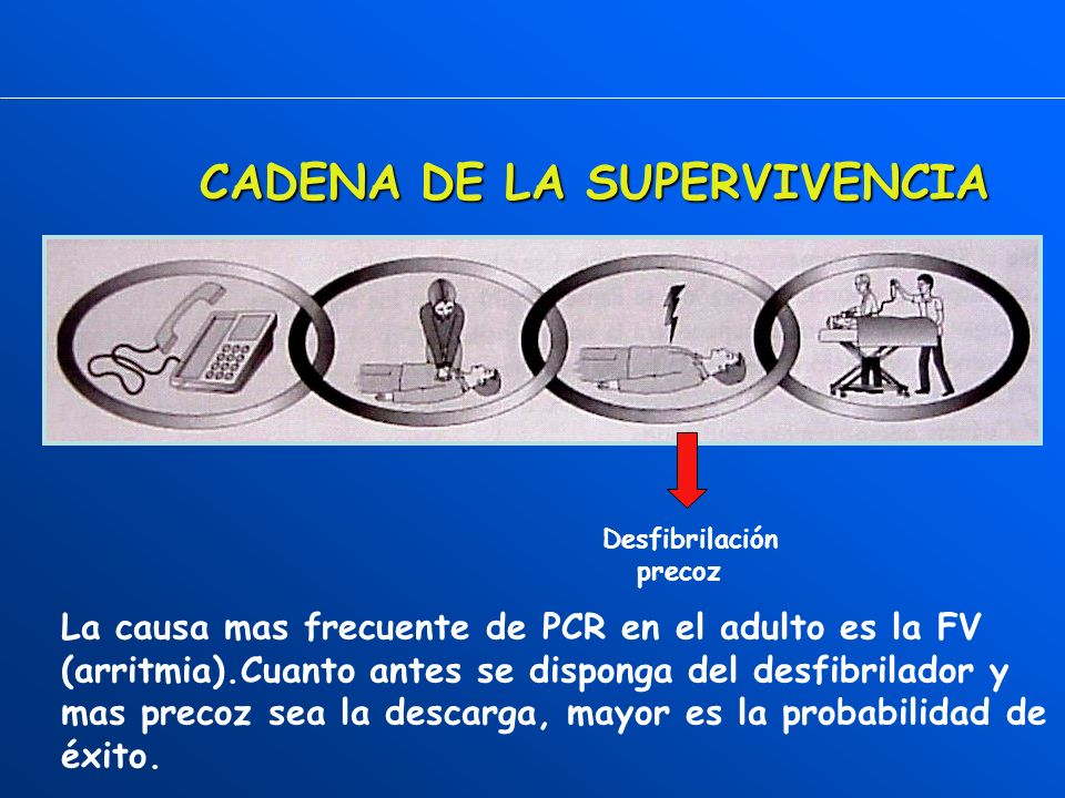 CADENA DE LA SUPERVIVENCIA OXIGENACIÓN CEREBRAL Cuidados avanzados precoces Incluye las medidas de soporte vital avanzado y los cuidados especializados ( intubación, fármacos etc..)
