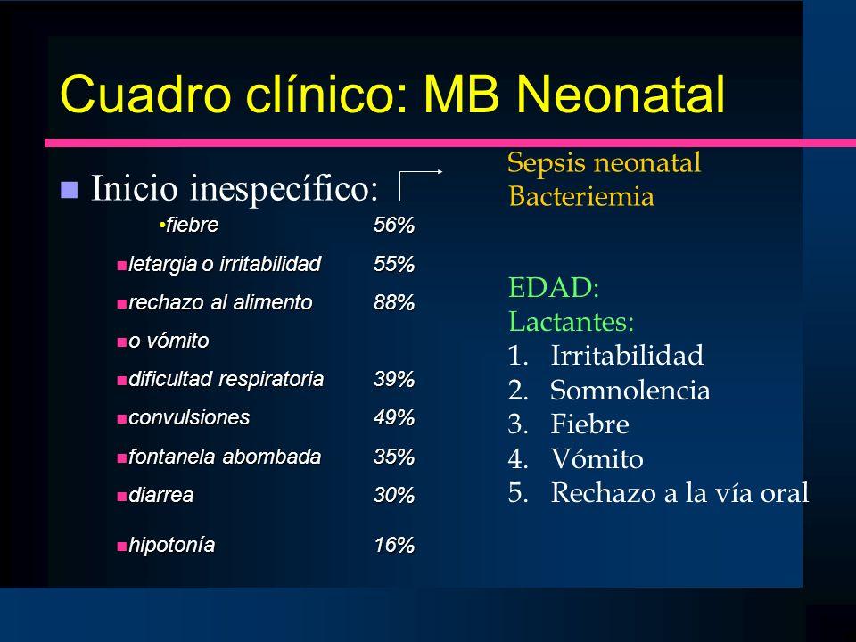 Cuadro clínico: MB Neonatal n Inicio inespecífico: EDAD: Lactantes: 1.Irritabilidad 2.Somnolencia 3.Fiebre 4.Vómito 5.Rechazo a la vía oral Sepsis neo
