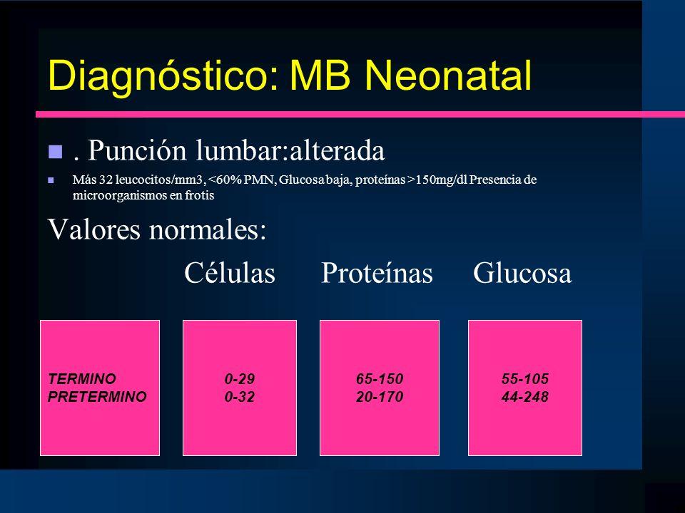 Diagnóstico: MB Neonatal n. Punción lumbar:alterada n Más 32 leucocitos/mm3, 150mg/dl Presencia de microorganismos en frotis Valores normales: Células
