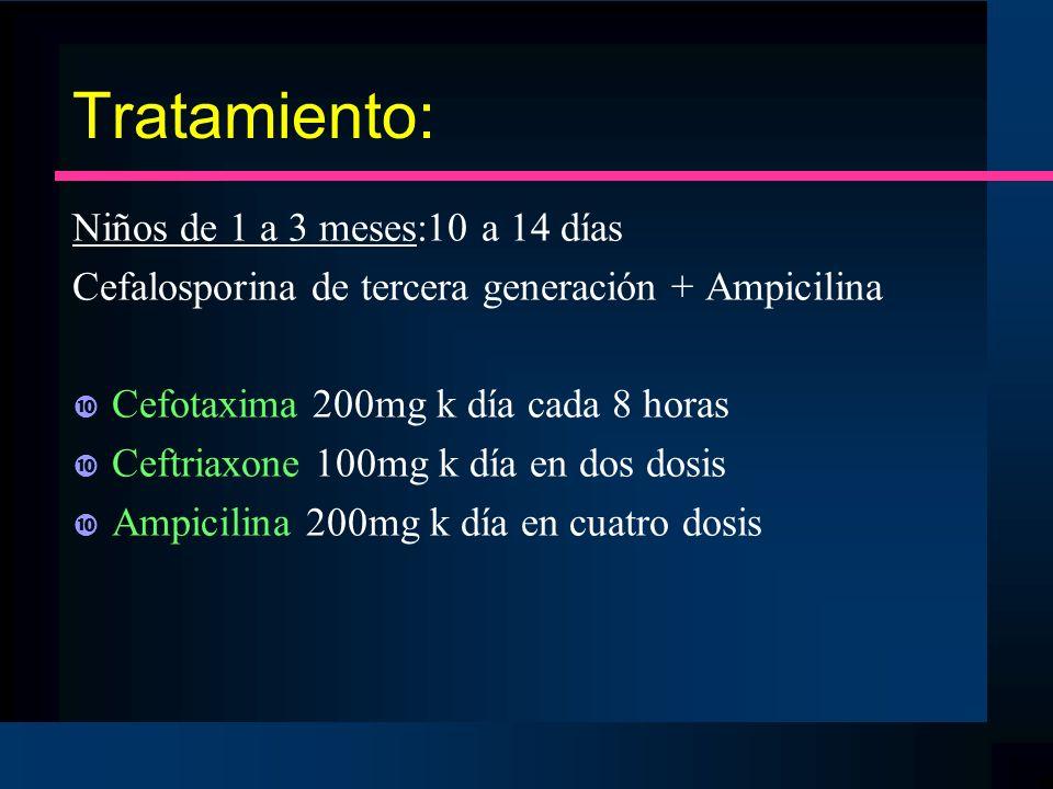 Tratamiento: Niños de 1 a 3 meses:10 a 14 días Cefalosporina de tercera generación + Ampicilina Cefotaxima 200mg k día cada 8 horas Ceftriaxone 100mg