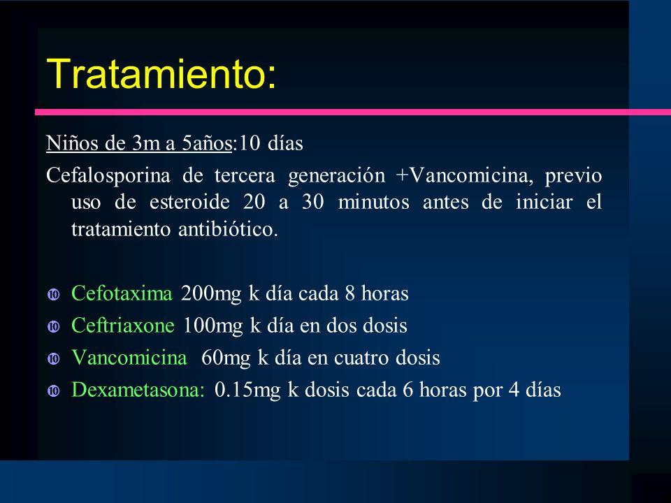 Tratamiento: Niños de 3m a 5años:10 días Cefalosporina de tercera generación +Vancomicina, previo uso de esteroide 20 a 30 minutos antes de iniciar el