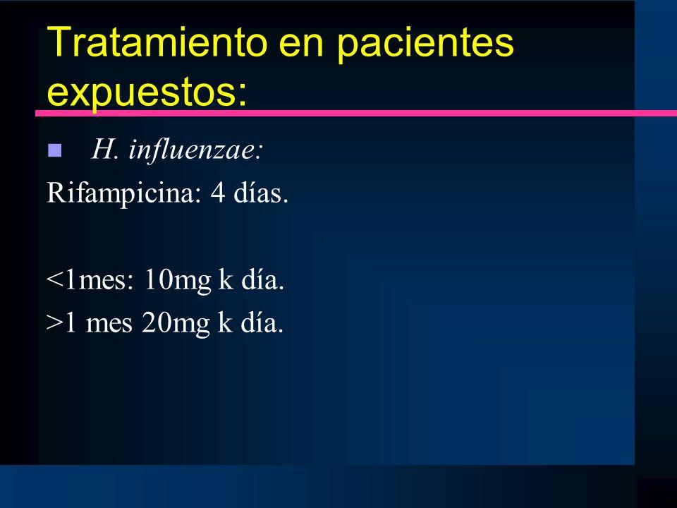 Tratamiento en pacientes expuestos: n H. influenzae: Rifampicina: 4 días. <1mes: 10mg k día. >1 mes 20mg k día.