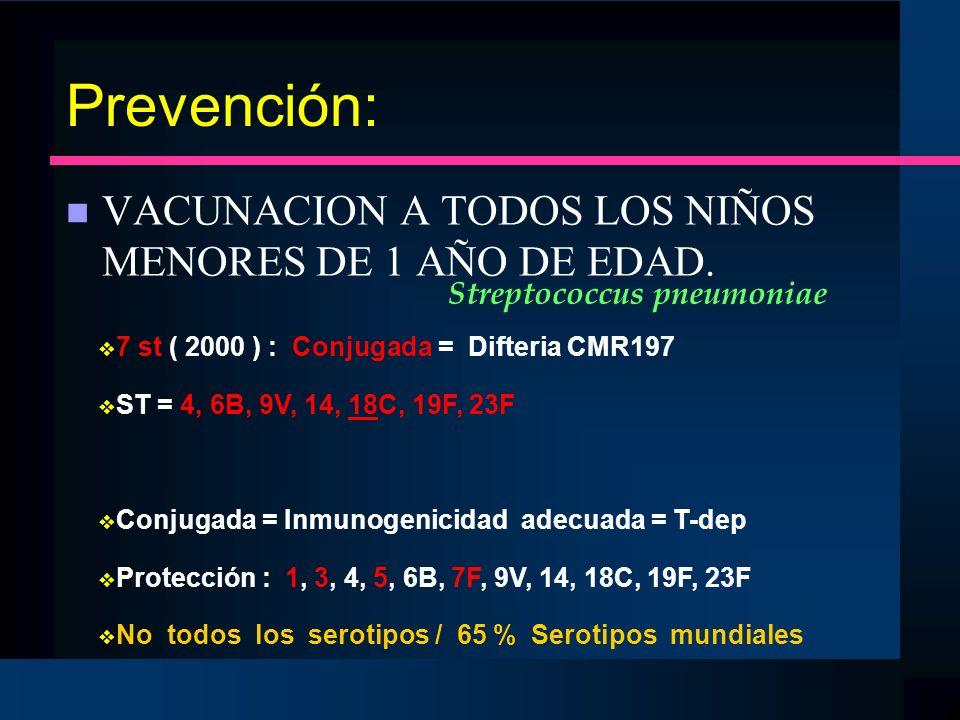 Prevención: n VACUNACION A TODOS LOS NIÑOS MENORES DE 1 AÑO DE EDAD. 7 st ( 2000 ) : Conjugada = Difteria CMR197 ST = 4, 6B, 9V, 14, 18C, 19F, 23F Con