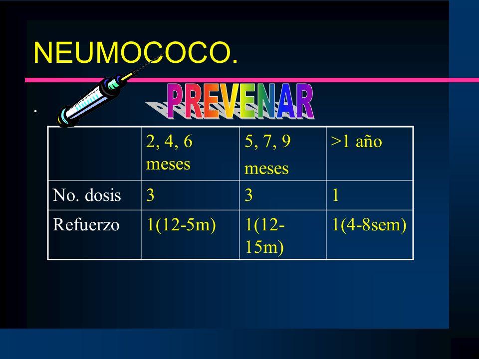 NEUMOCOCO.. 2, 4, 6 meses 5, 7, 9 meses >1 año No. dosis331 Refuerzo1(12-5m)1(12- 15m) 1(4-8sem)