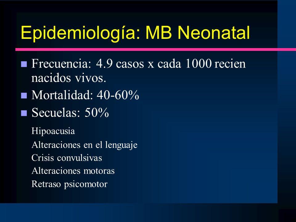 Patogenia: HIPERTENSION INTRACRANEANA (HIC) Disminución flujo sanguíneo cerebral Hipoxia A Favorece: Metabolismo anaerobio 1.Hipoglucorraquia 2.Hiperlactacidemia Isquemia Mal pronóstico