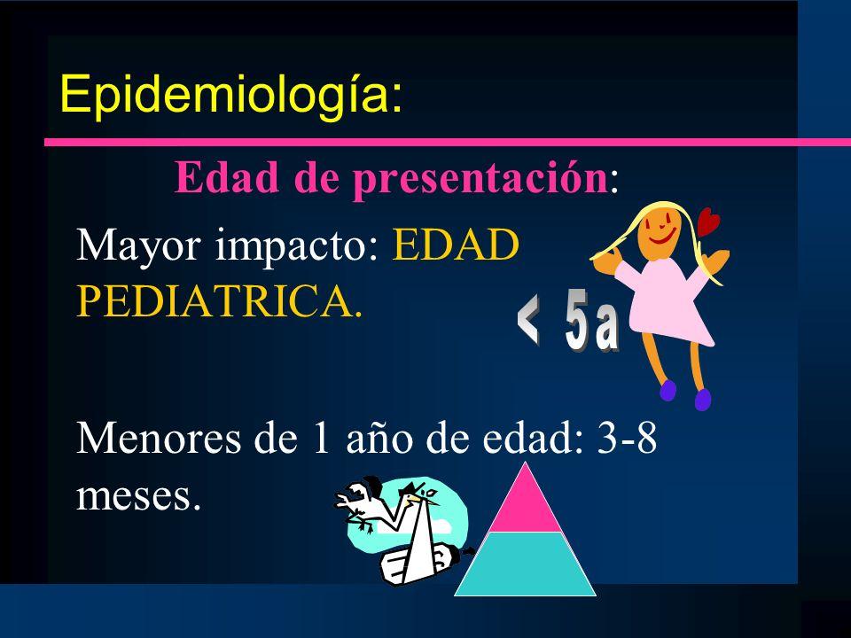 Epidemiología: Edad de presentación: Mayor impacto: EDAD PEDIATRICA. Menores de 1 año de edad: 3-8 meses.