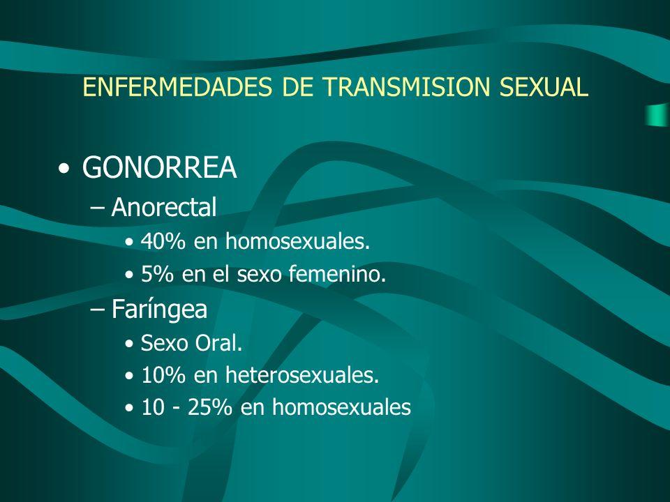 GONORREA –Anorectal 40% en homosexuales. 5% en el sexo femenino. –Faríngea Sexo Oral. 10% en heterosexuales. 10 - 25% en homosexuales