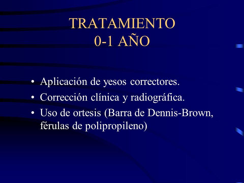 TRATAMIENTO 0-1 AÑO Aplicación de yesos correctores. Corrección clínica y radiográfica. Uso de ortesis (Barra de Dennis-Brown, férulas de polipropilen