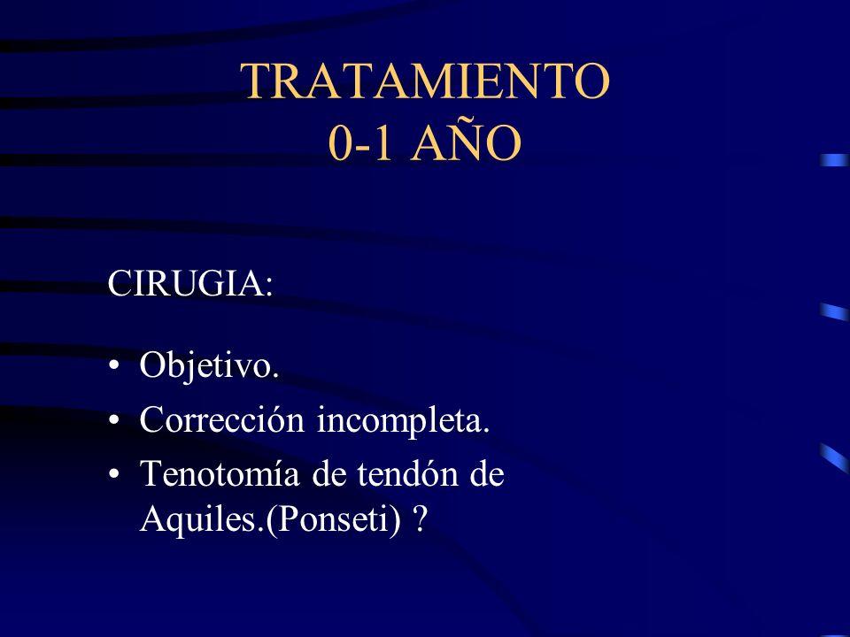 TRATAMIENTO 0-1 AÑO CIRUGIA: Objetivo. Corrección incompleta. Tenotomía de tendón de Aquiles.(Ponseti) ?