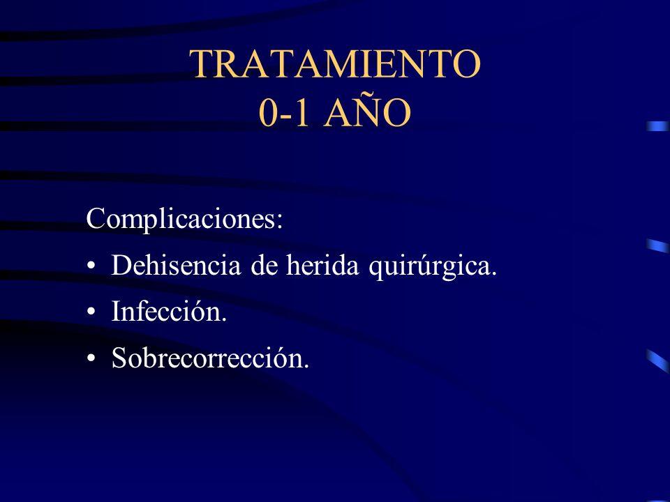 TRATAMIENTO 0-1 AÑO Complicaciones: Dehisencia de herida quirúrgica. Infección. Sobrecorrección.