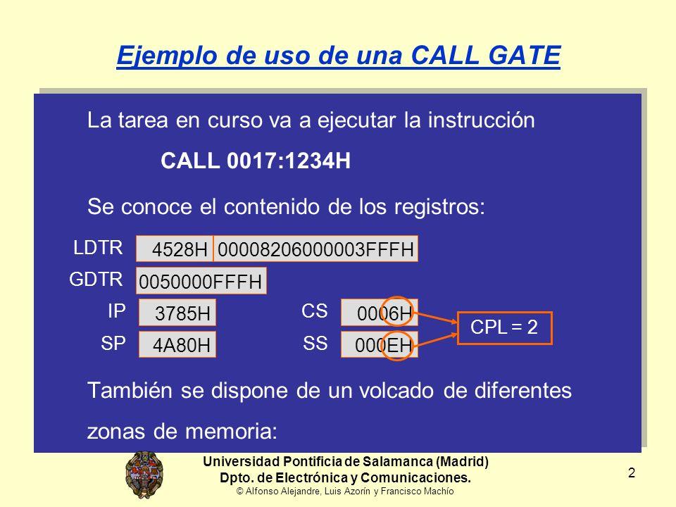 2 La tarea en curso va a ejecutar la instrucción CALL 0017:1234H Se conoce el contenido de los registros: También se dispone de un volcado de diferentes zonas de memoria: La tarea en curso va a ejecutar la instrucción CALL 0017:1234H Se conoce el contenido de los registros: También se dispone de un volcado de diferentes zonas de memoria: Ejemplo de uso de una CALL GATE 4528H LDTR 0050000FFFH GDTR 000EH SS 0006H CS 00008206000003FFFH CPL = 2 4A80H SP 3785H IP Universidad Pontificia de Salamanca (Madrid) Dpto.