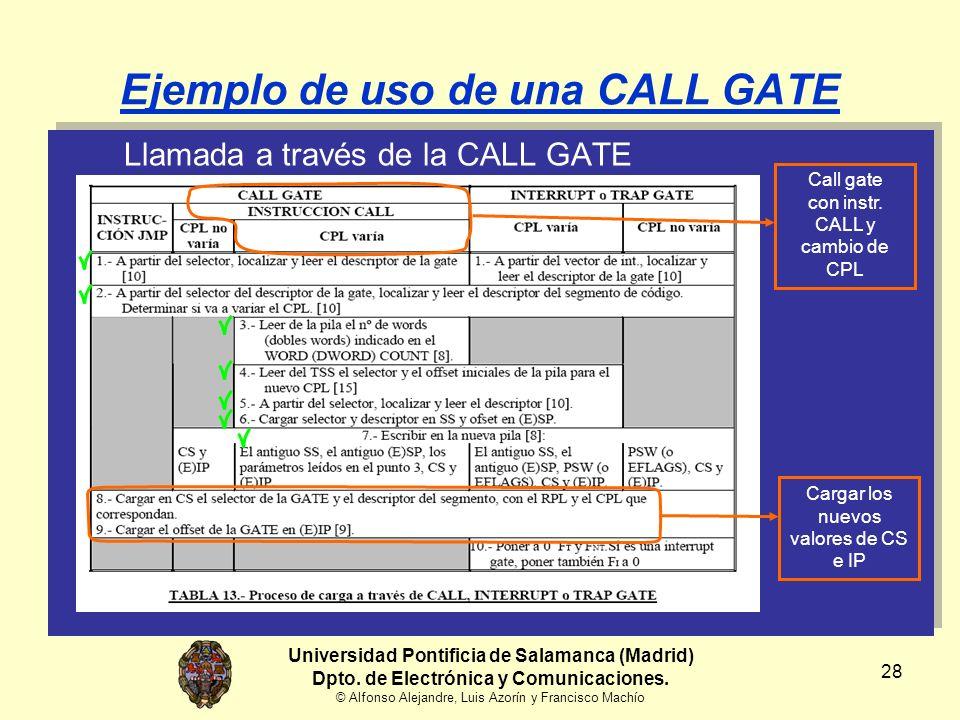 28 Ejemplo de uso de una CALL GATE Llamada a través de la CALL GATE Universidad Pontificia de Salamanca (Madrid) Dpto.